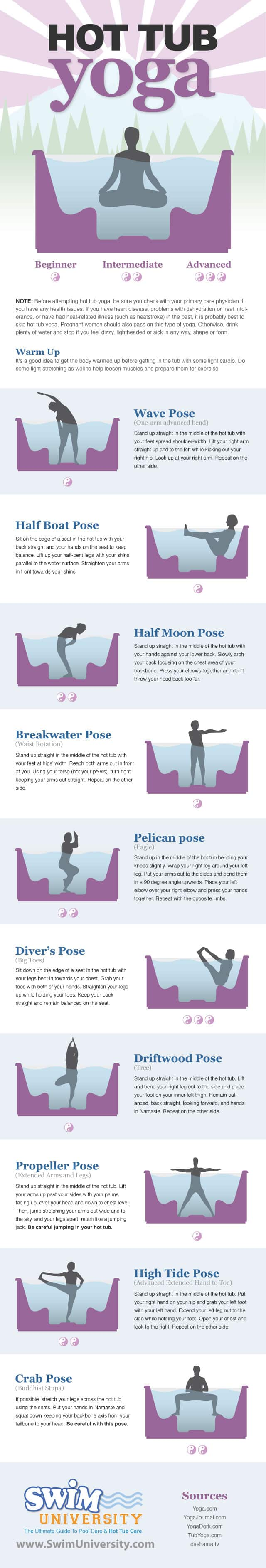 Hot Tub Yoga Infographic