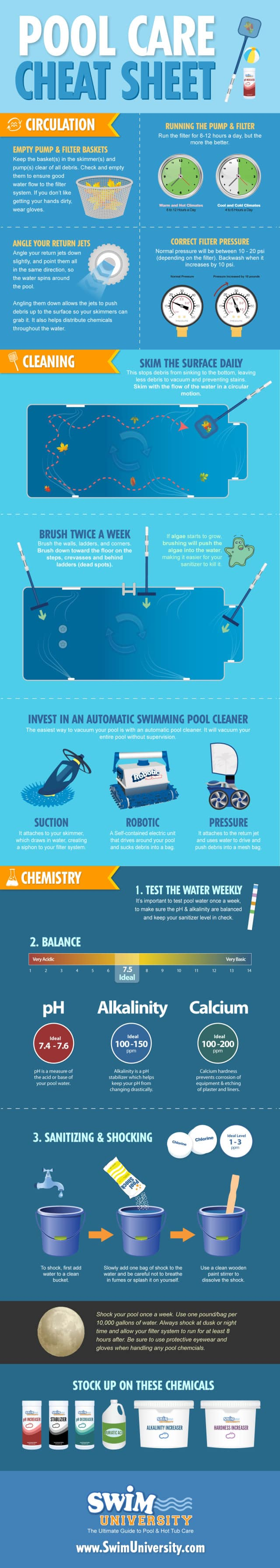 Swimming Pool Care Cheat Sheet